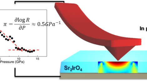 A giant increase in conductivity measured when a semiconductor is submitted to high pressure